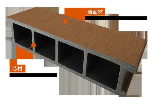【表面材】木粉+対候処理ポリエスチレン樹脂、【芯材】木粉+ポリエスチレン樹脂