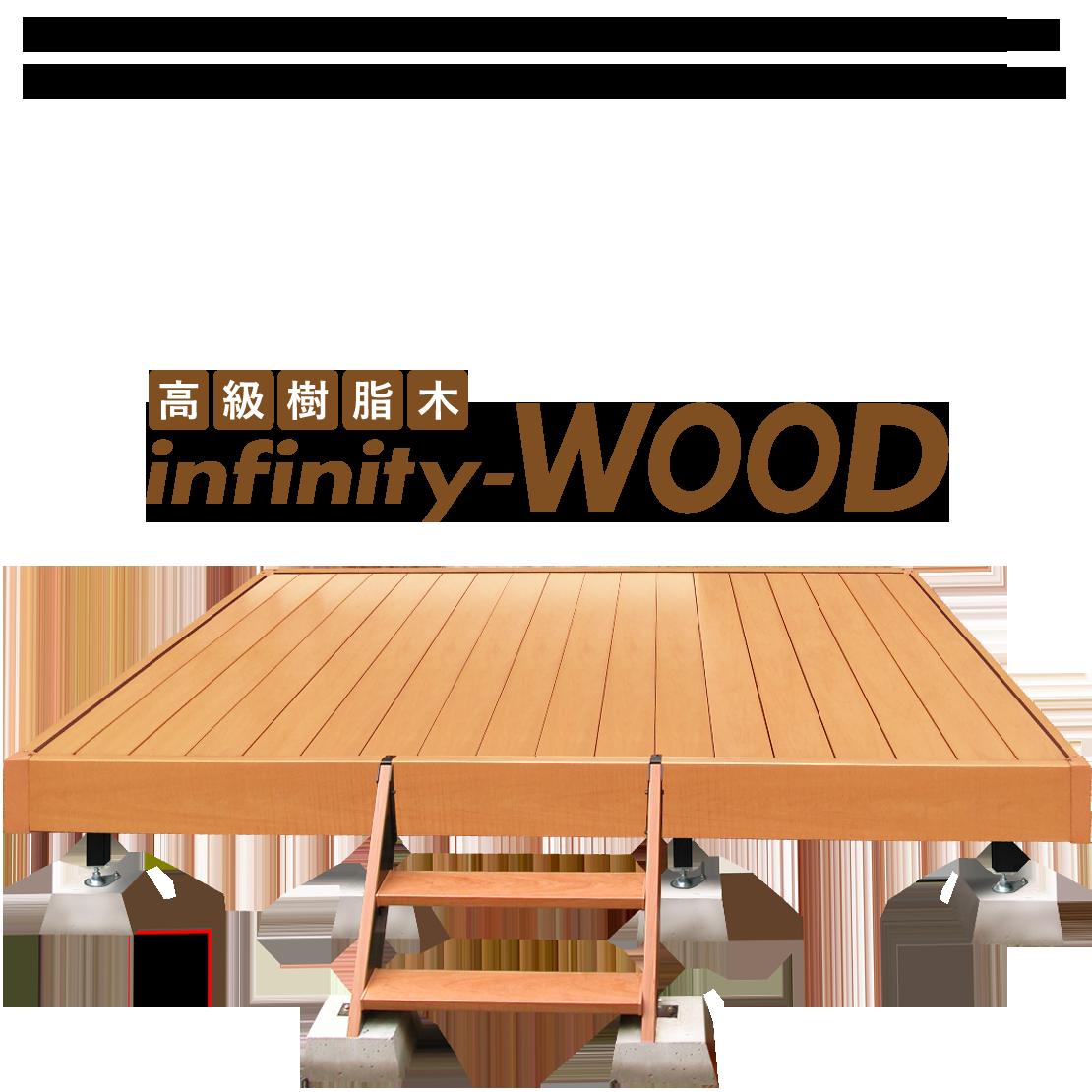 自然木の手ざわりさを感じられる樹脂素材でアルミ形材を包み込み、「高機能&高耐久性」を備えた環境配慮型のオープンデッキシステム。